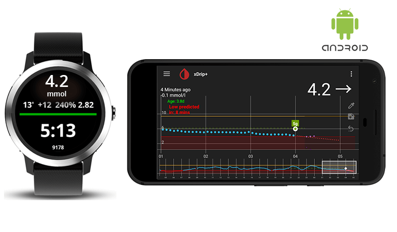 Smart phones and smart watch displaying real-time blood glucose information